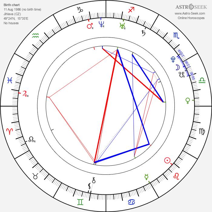 Anna Kulhánková - Astrology Natal Birth Chart