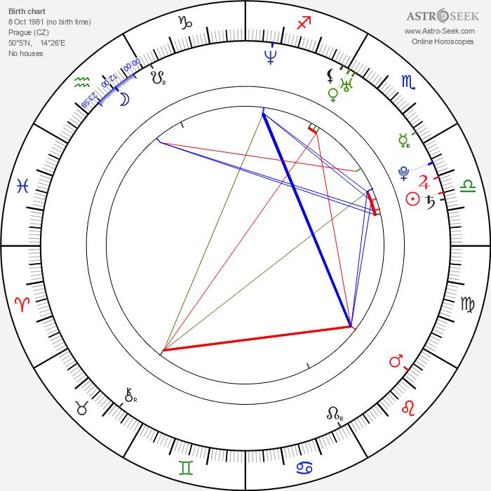 Anna Kulovaná - Astrology Natal Birth Chart