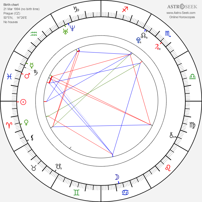 Anna Linhartová - Astrology Natal Birth Chart