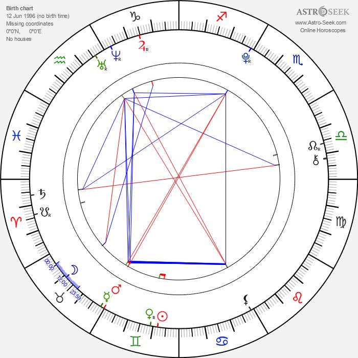 Anna Margaret - Astrology Natal Birth Chart