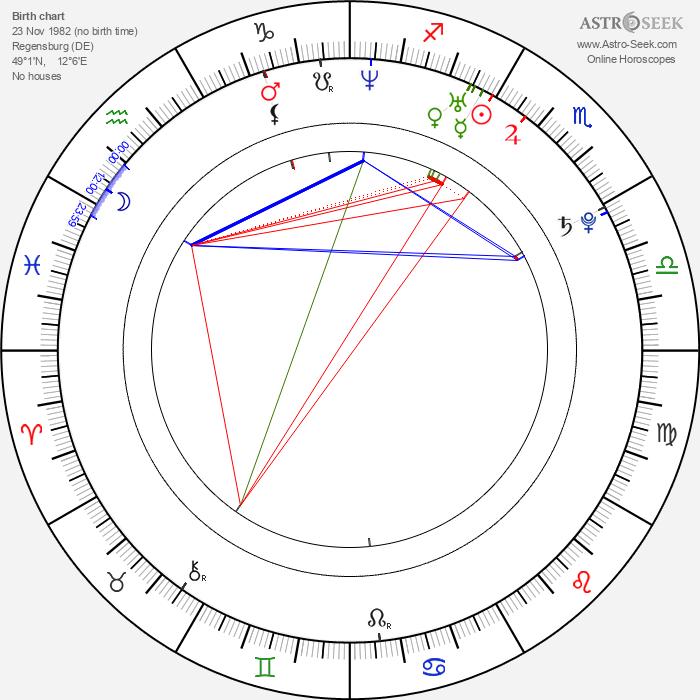 Anna Maria Sturm - Astrology Natal Birth Chart
