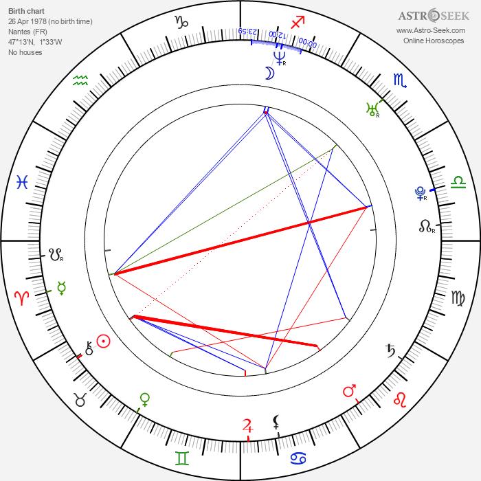 Anna Mouglalis - Astrology Natal Birth Chart