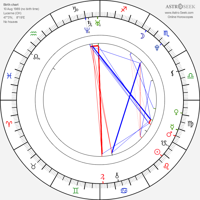 Anna Murphy - Astrology Natal Birth Chart