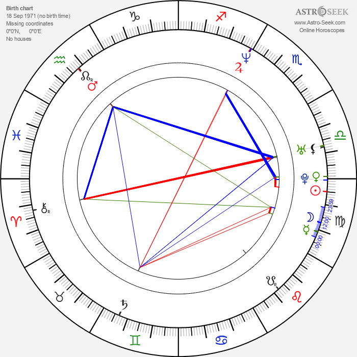 Anna Netrebko - Astrology Natal Birth Chart