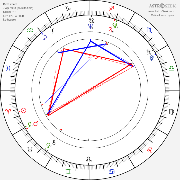 Anna Paavilainen - Astrology Natal Birth Chart