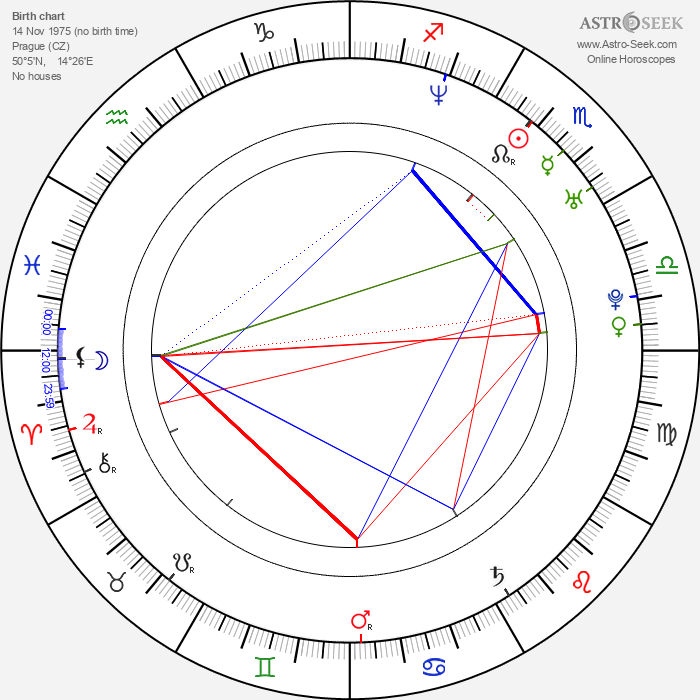 Anna Polcarová - Astrology Natal Birth Chart