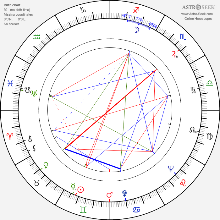 Anna Proclemer - Astrology Natal Birth Chart