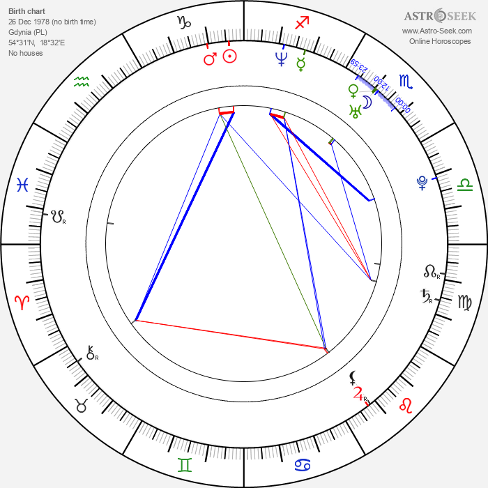 Anna Przybylska - Astrology Natal Birth Chart