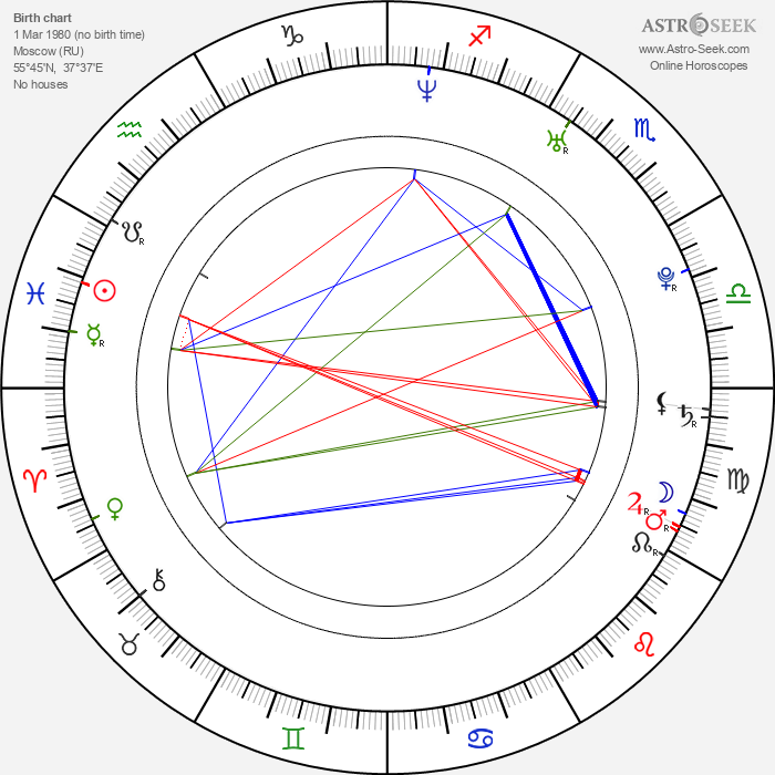Anna Semenovich - Astrology Natal Birth Chart