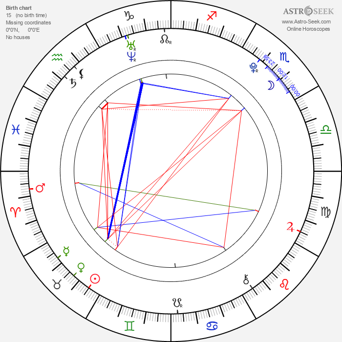 Anna Shaffer - Astrology Natal Birth Chart