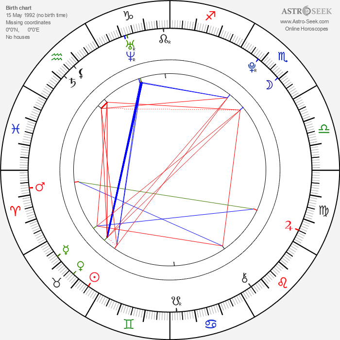 Anna Shaffer - Astrology Natal Birth Chart
