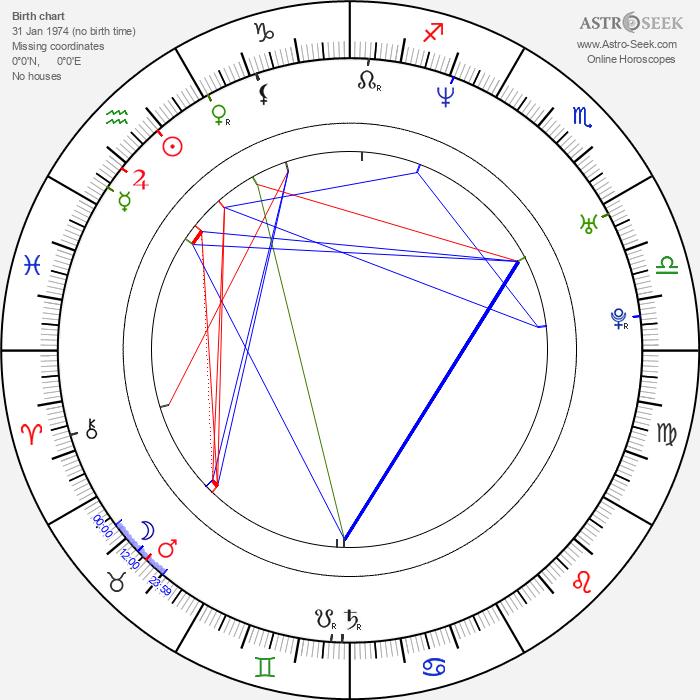 Anna Silk - Astrology Natal Birth Chart