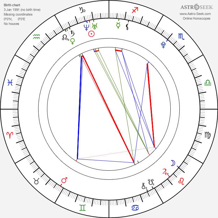 Anna Šimonová - Astrology Natal Birth Chart