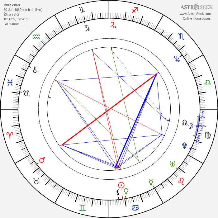 Anna Šišková - Astrology Natal Birth Chart