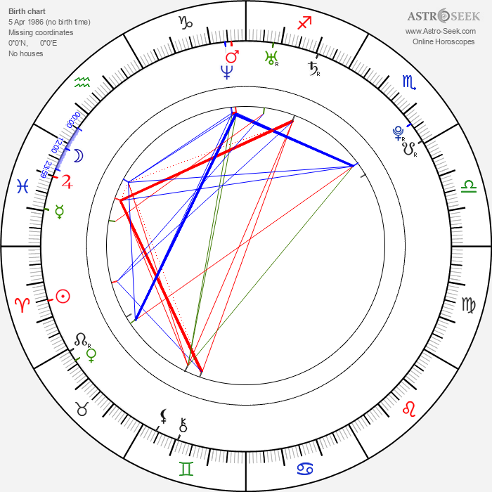 Anna Sophia Berglund - Astrology Natal Birth Chart