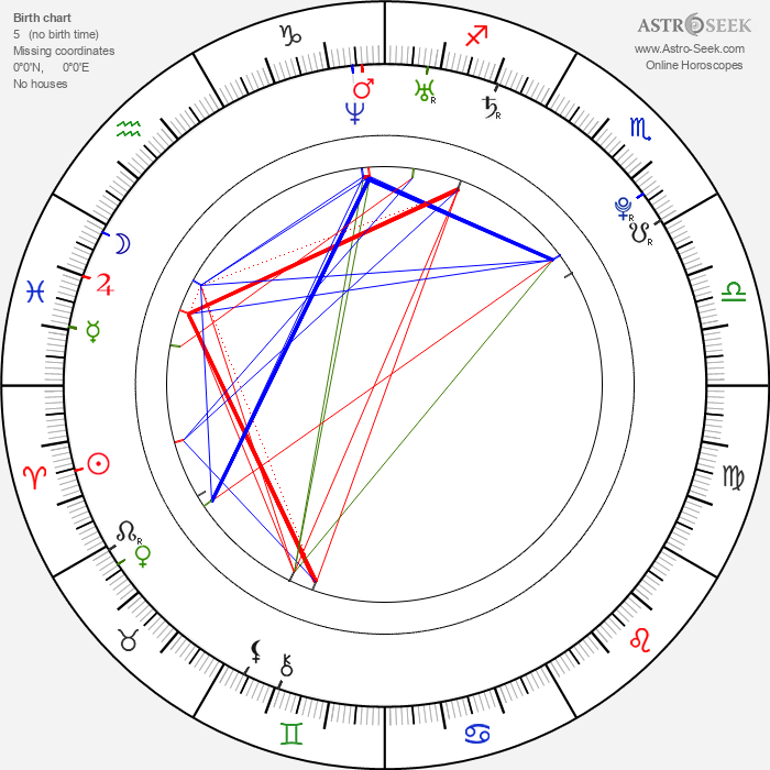 Anna Sophia Berglund - Astrology Natal Birth Chart