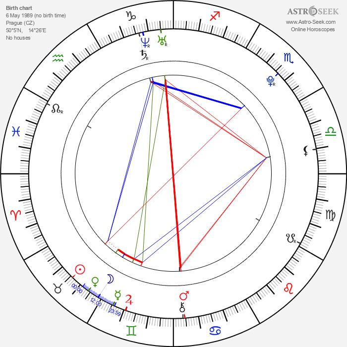 Anna Stropnická - Astrology Natal Birth Chart