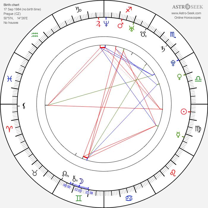 Anna Suchánková - Astrology Natal Birth Chart
