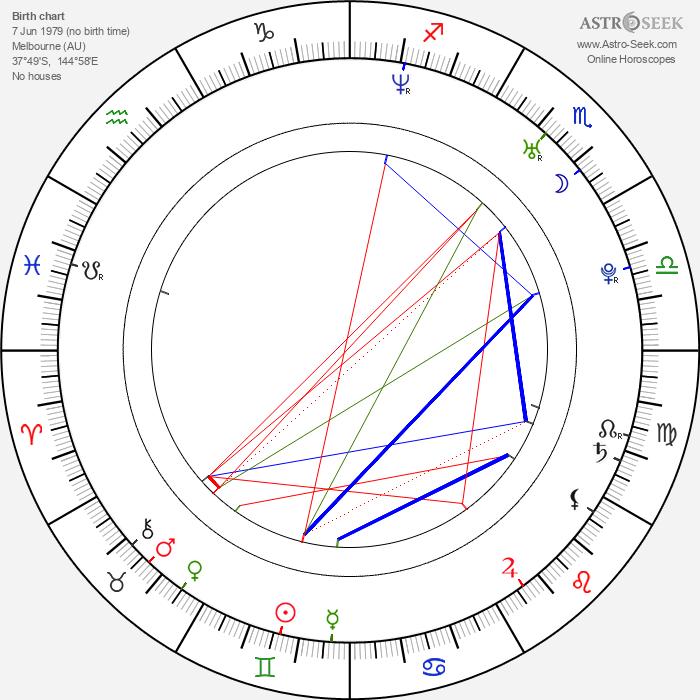 Anna Torv - Astrology Natal Birth Chart