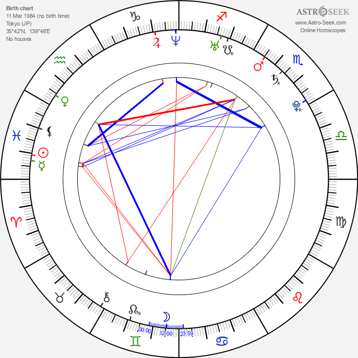 Anna Tsuchiya - Astrology Natal Birth Chart