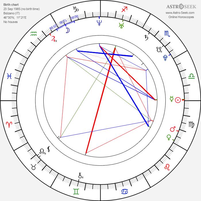 Anna Unterberger - Astrology Natal Birth Chart