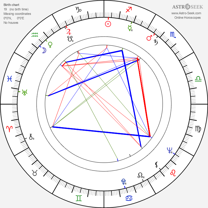 Anna Vejvodová - Astrology Natal Birth Chart