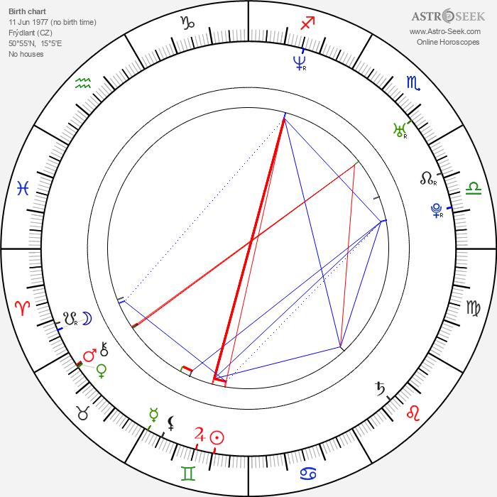 Anna Veselá - Astrology Natal Birth Chart