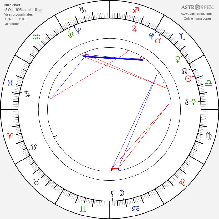 Anna Veselovská - Astrology Natal Birth Chart