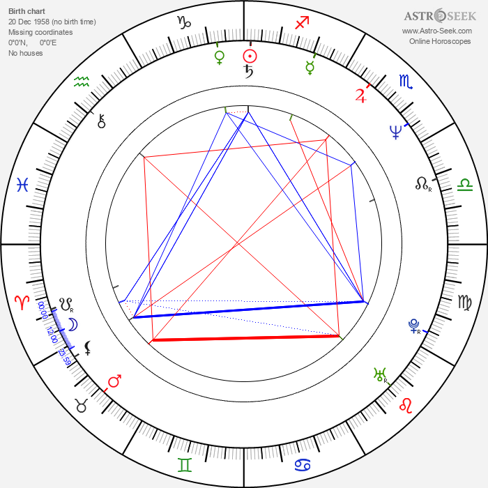 Anna Vissi - Astrology Natal Birth Chart