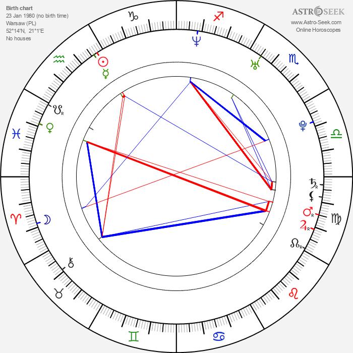 Anna Wielgucka - Astrology Natal Birth Chart