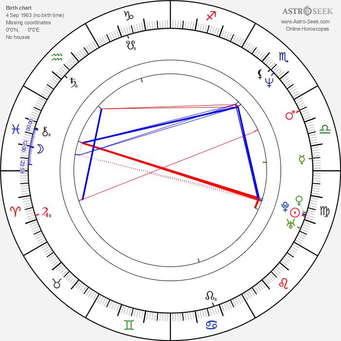 Annabel Schofield - Astrology Natal Birth Chart