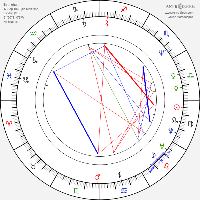 Annabelle Apsion - Astrology Natal Birth Chart