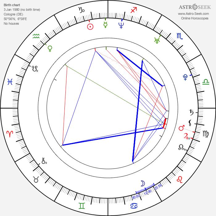 Annabelle Leip - Astrology Natal Birth Chart