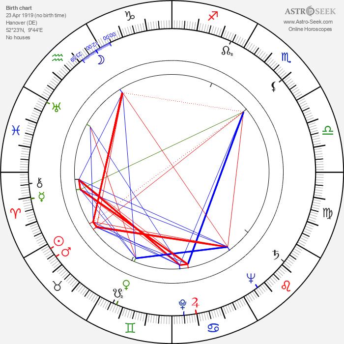 Anne Buydens Douglas - Astrology Natal Birth Chart