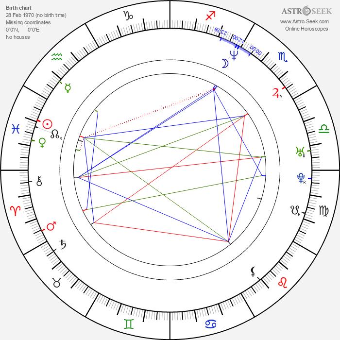 Anne Charrier - Astrology Natal Birth Chart