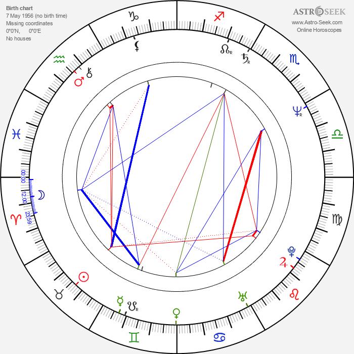Anne Dudley - Astrology Natal Birth Chart