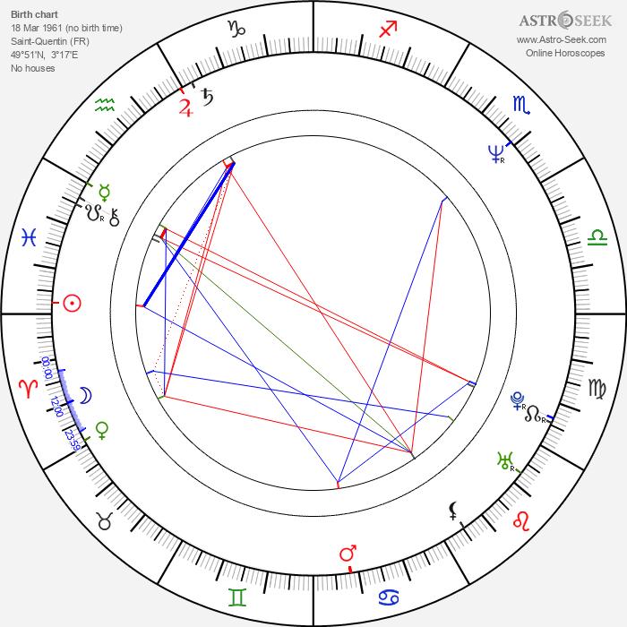Anne Ferreira - Astrology Natal Birth Chart