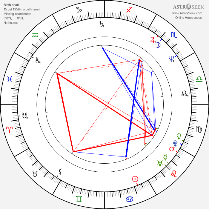 Anne Fontaine - Astrology Natal Birth Chart