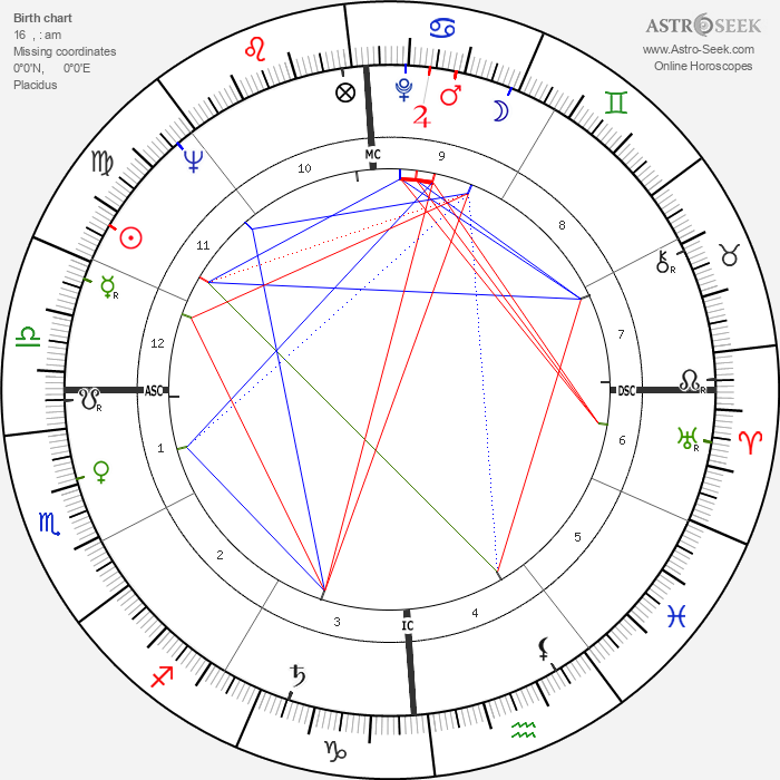 Anne Francis - Astrology Natal Birth Chart
