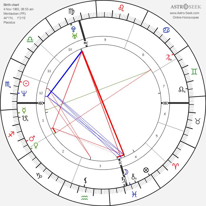 Anne Gavroin - Astrology Natal Birth Chart