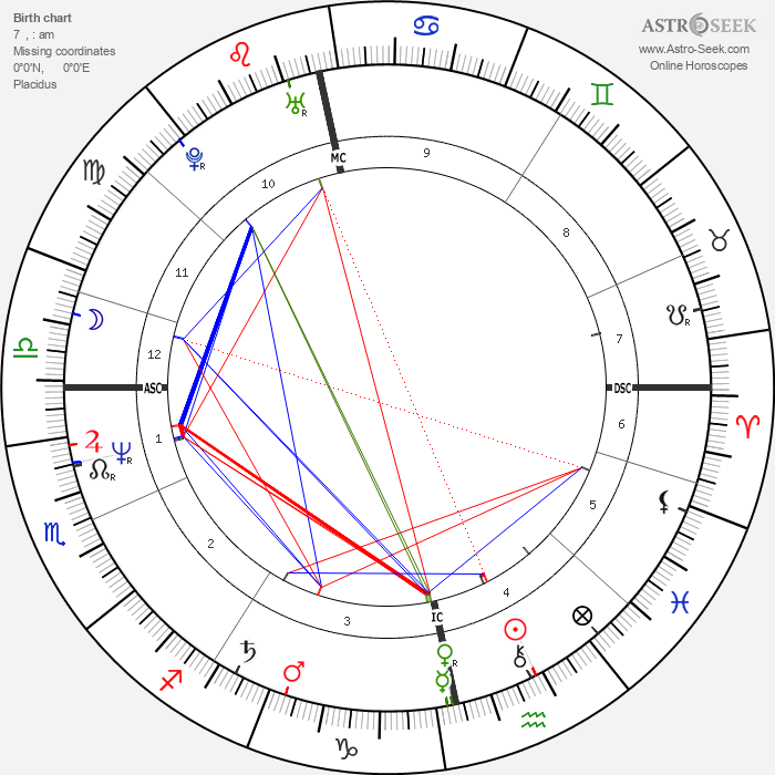 Anne Hänninen - Astrology Natal Birth Chart