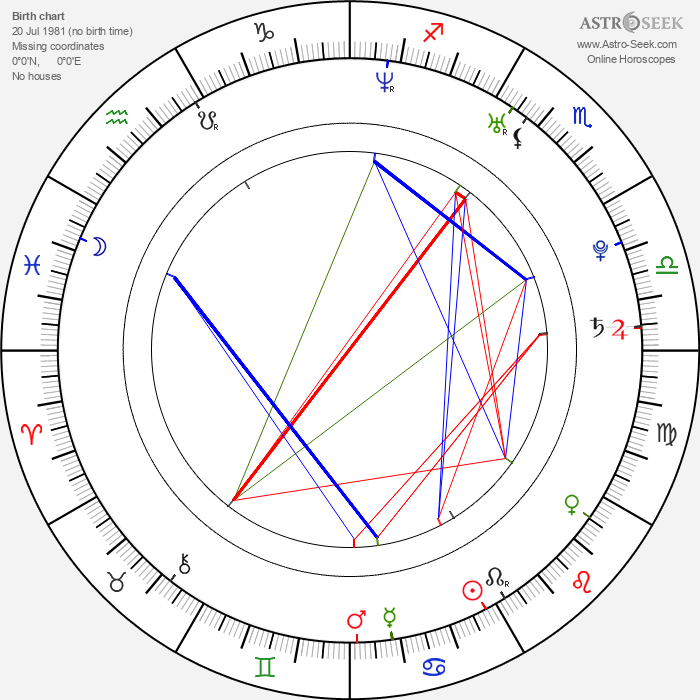 Anne Invernizzi - Astrology Natal Birth Chart