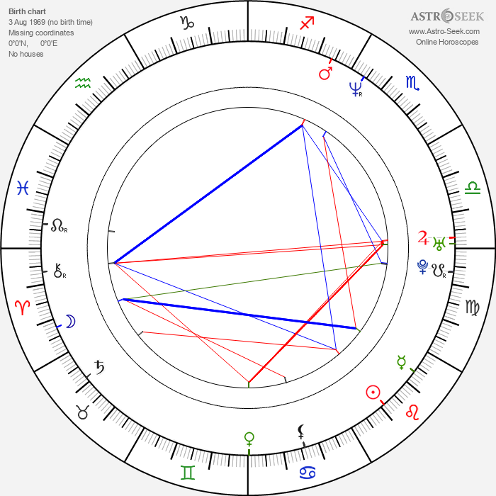 Anne Marie DeLuise - Astrology Natal Birth Chart