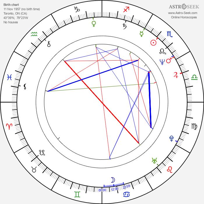 Anne-Marie Martin - Astrology Natal Birth Chart