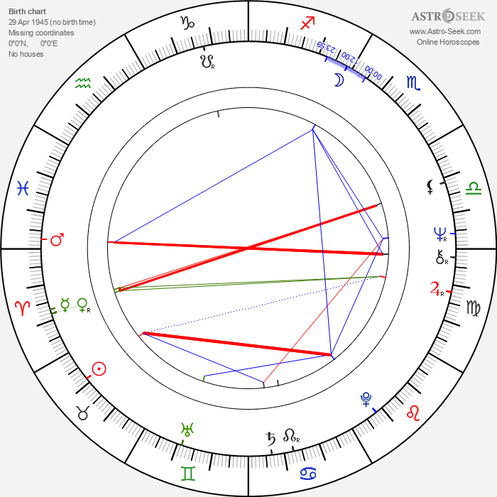 Anne Marie Ottersen - Astrology Natal Birth Chart
