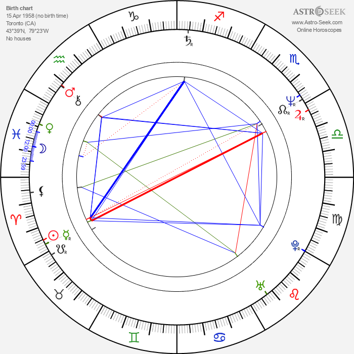 Anne Michaels - Astrology Natal Birth Chart