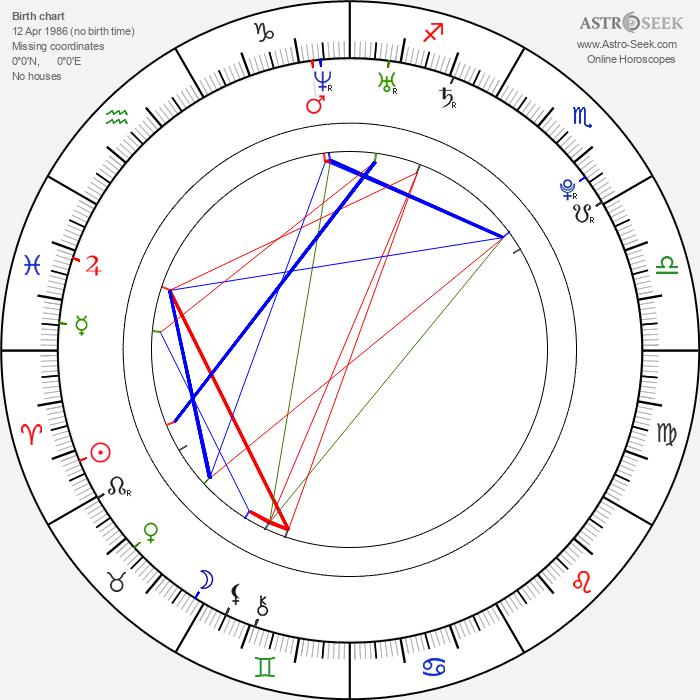 Anne-Sophie Franck - Astrology Natal Birth Chart