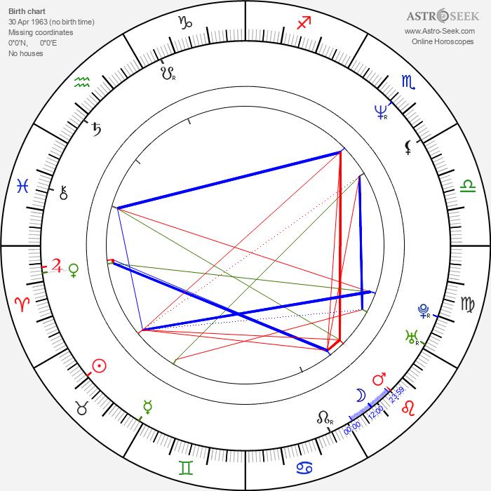 Anne Villacèque - Astrology Natal Birth Chart