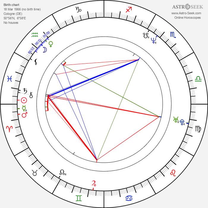 Anne Will - Astrology Natal Birth Chart