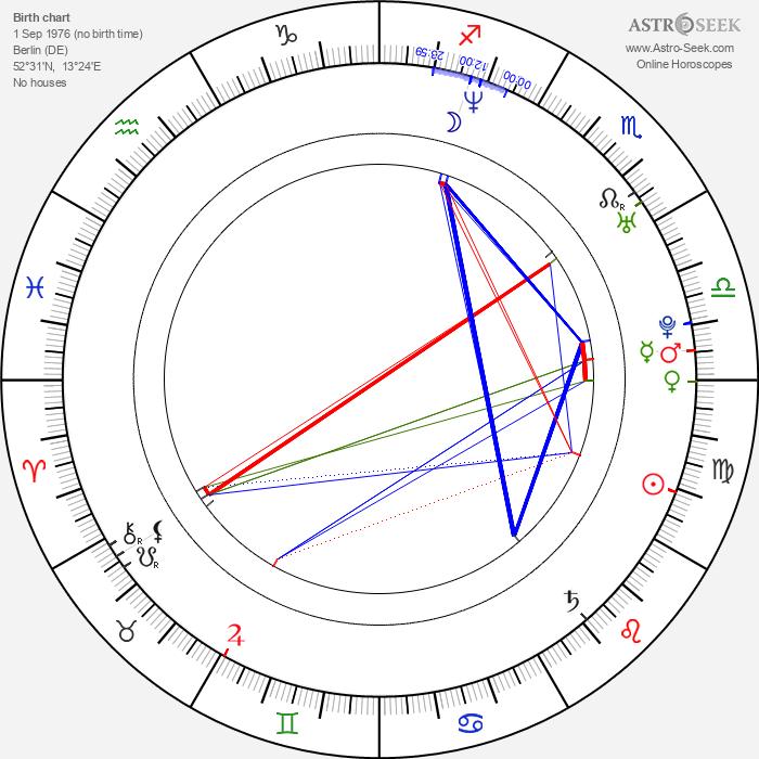 Anne Wis - Astrology Natal Birth Chart